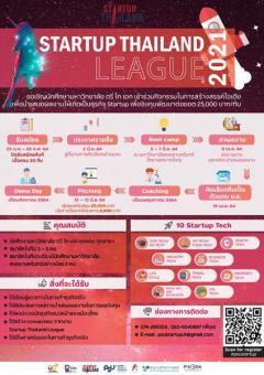 ประกวดในโครงการ Startup Thailand League 2021