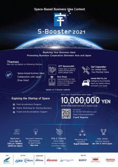 """ประกวดธุรกิจไอเดียด้านอวกาศ """"S-Booster 2021"""""""
