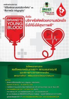 """ประกวดวิดีโอคลิป และ ประกวดสื่อภาพนิ่ง Infographic รณรงค์บริจาคโลหิต """"BRAND'S Young Blood 2015"""""""