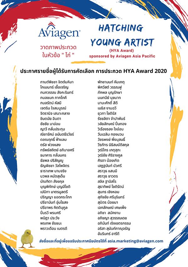 ประกาศผลการประกวดวาดภาพ Hatching Young Artist (HYA Award)